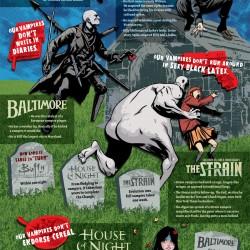 Want Real Vampires? Look No Further than Dark Horse Comics!